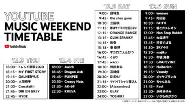 【無料】超豪華!! 48 組のアーティストライブ映像『YouTube Music Weekend』習慣